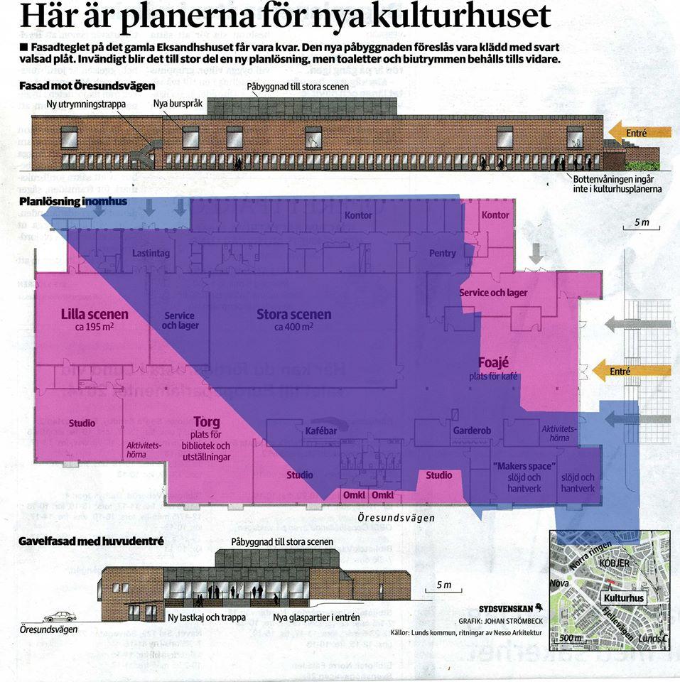 Planer kulturhus